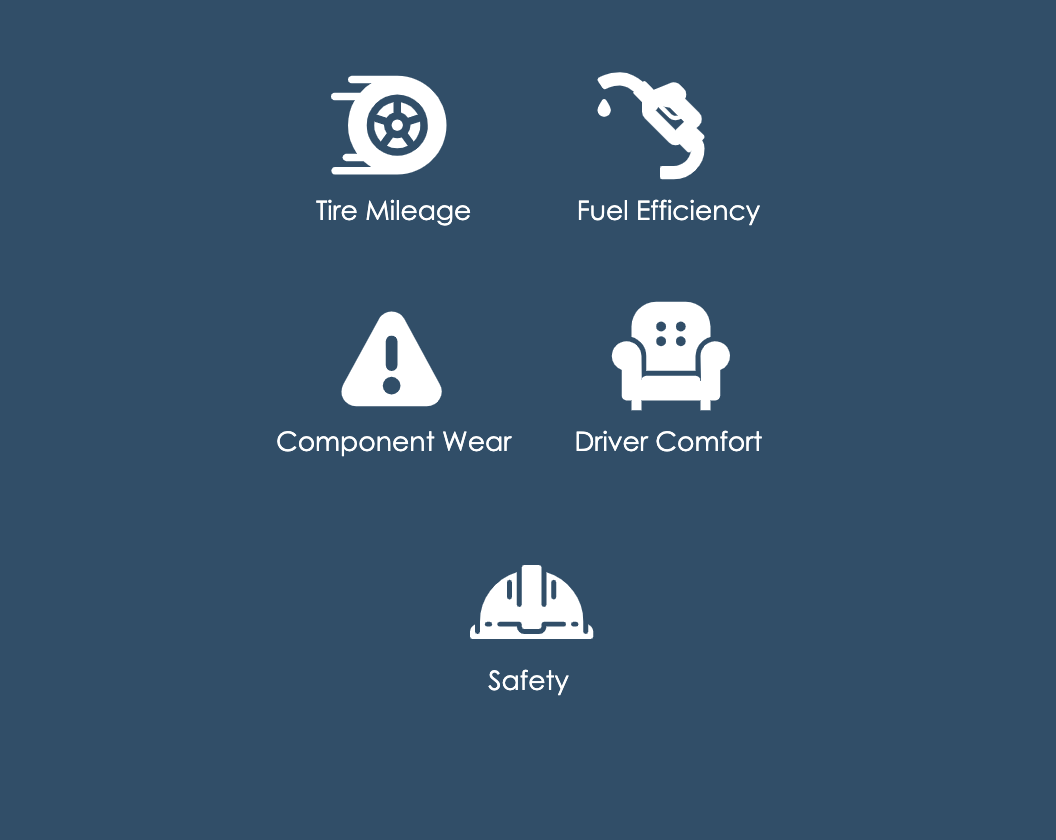 Icons for Tire Mileage, Fuel Efficiency, Component Wear, Driver Comfort, Safety
