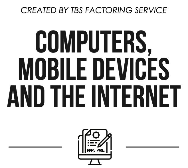 Created by TBS Factoring Service Computers, Mobile Devices, Internet